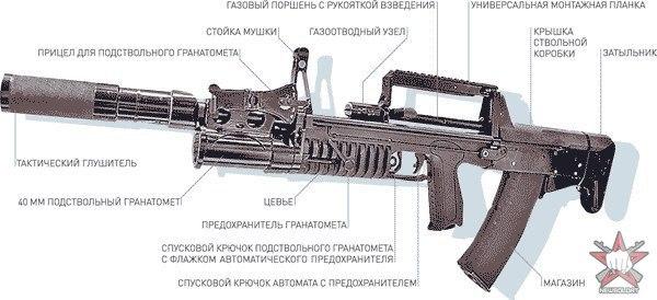 АДС - Автомат Двухсредный Специальный (подводный) (Россия)
