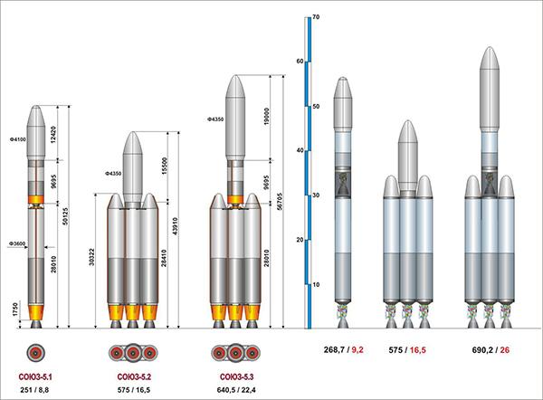 Детонационный ракетный двигатель стал новым прорывом России. ВПК.name