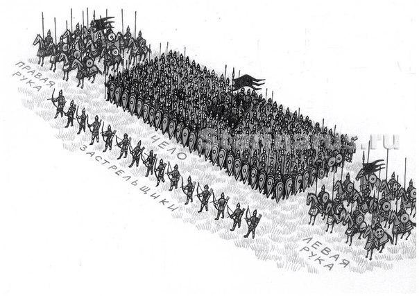 Большо́й полк