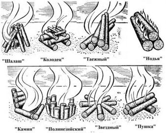 Шесть видов костров. Инструкция по розжигу