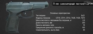 СР1М - оружие ближнего боя нового поколения